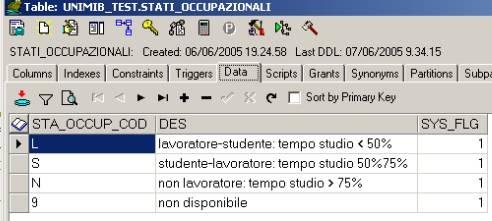 stato_occupazionale1